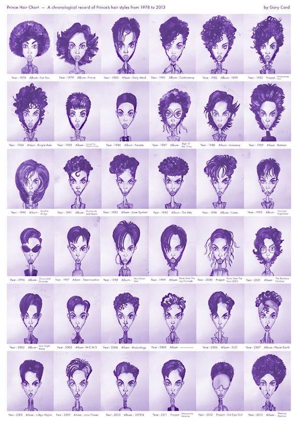 Prince by Gary Card